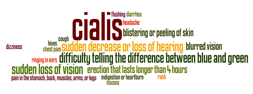 What Kind of Cialis Side Effects are Usually Found and Its Precautions