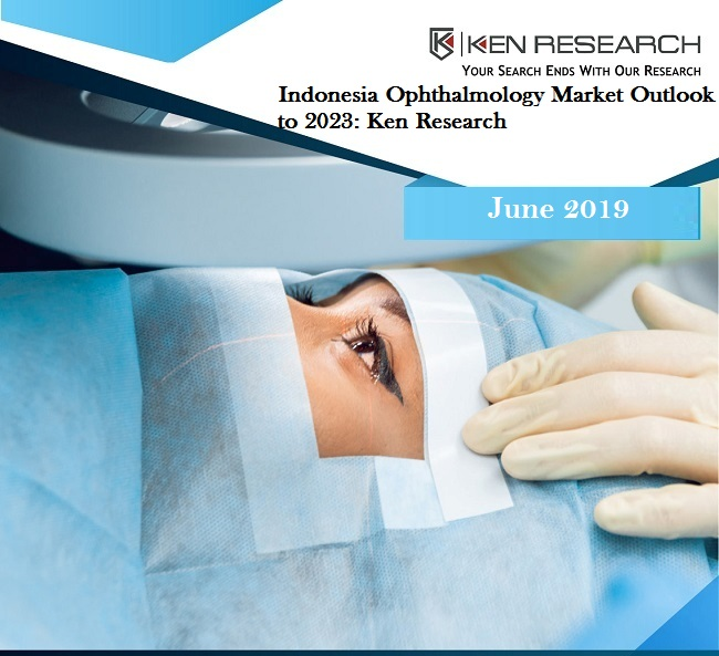 Indonesia Ophthalmology Market Research Report- Ken Research