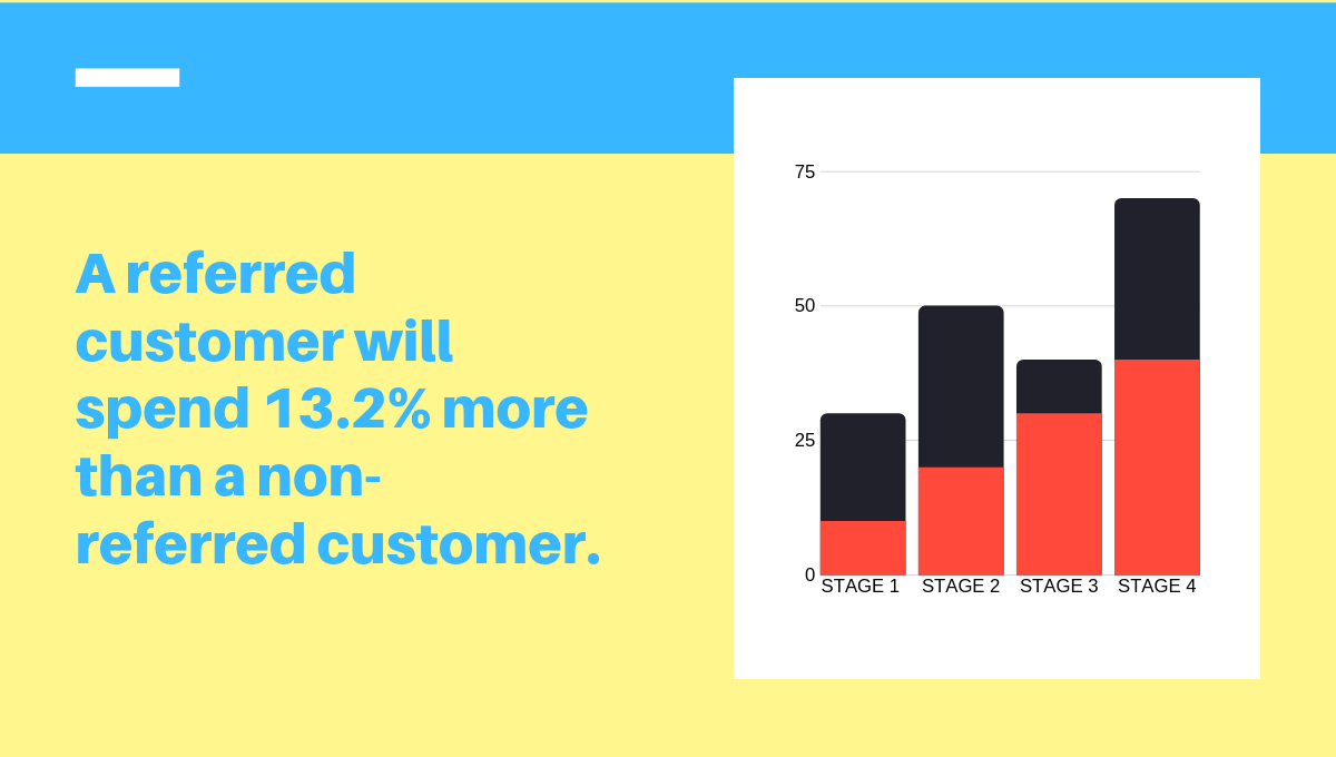 customer support statistics (1)