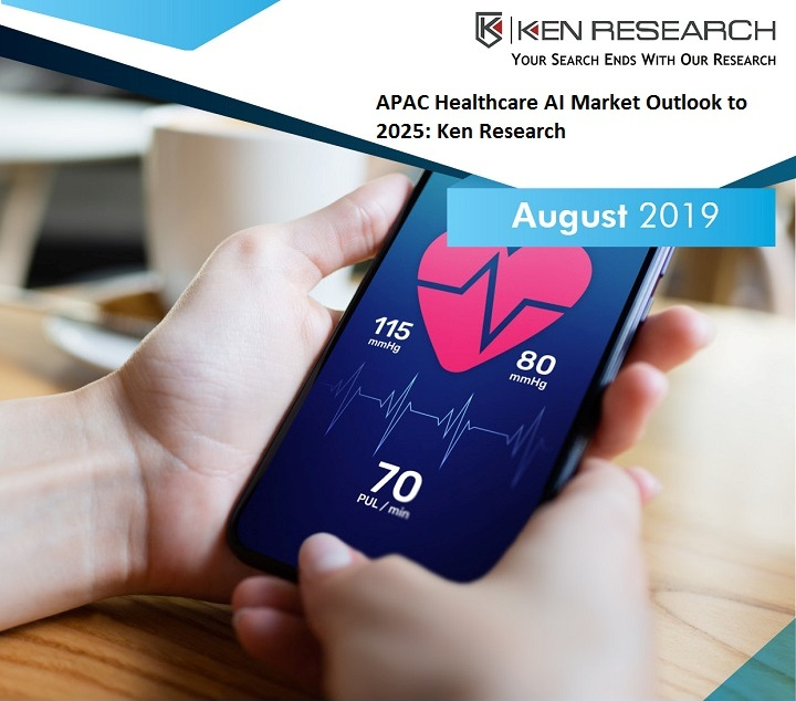 APAC Healthcare AI Market Outlook to 2025: Ken Research