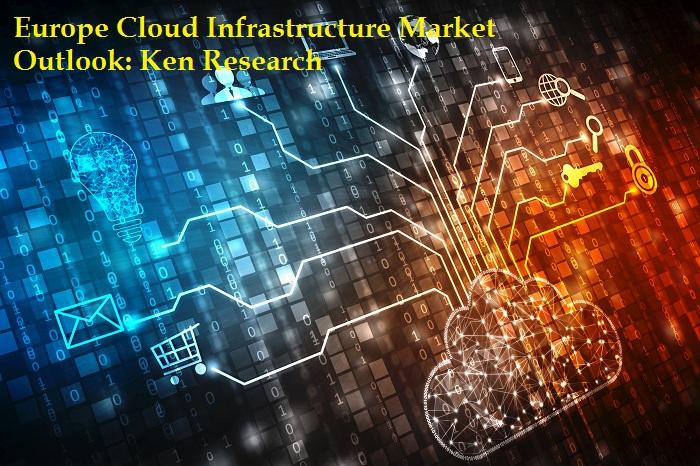 Europe Cloud Infrastructure Market Outlook: Ken Research