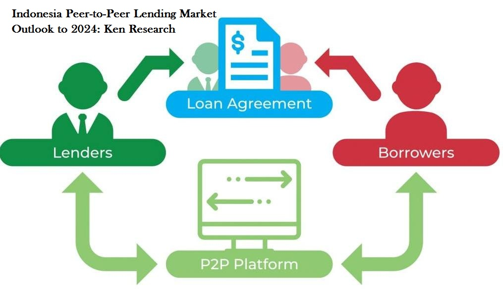 Indonesia Peer-to-Peer Lending Market Outlook to 2024: Ken Research