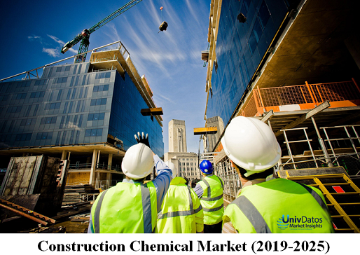Construction Chemical Market – Industry Analysis, Size, Share, Growth, Trends, and Forecast 2019-2025