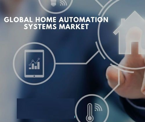 Global Home Automation Systems Market: Ken Research