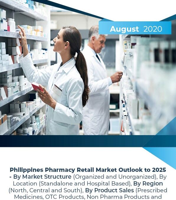 Philippines Pharmacy Retail Market: Ken Research