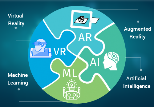 Difference between AR & AI development