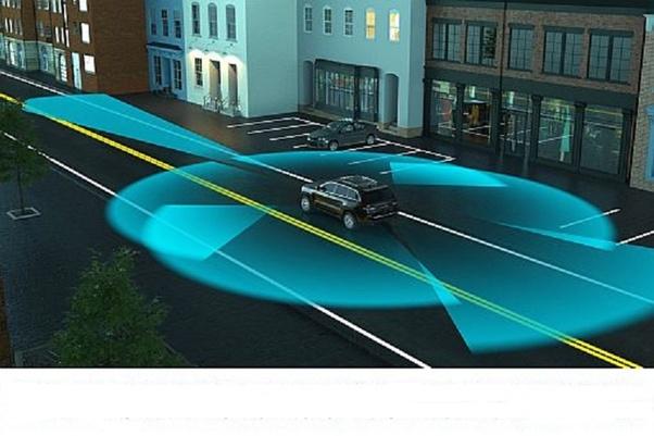 Global Automotive LiDAR Sensors Market: Ken Research