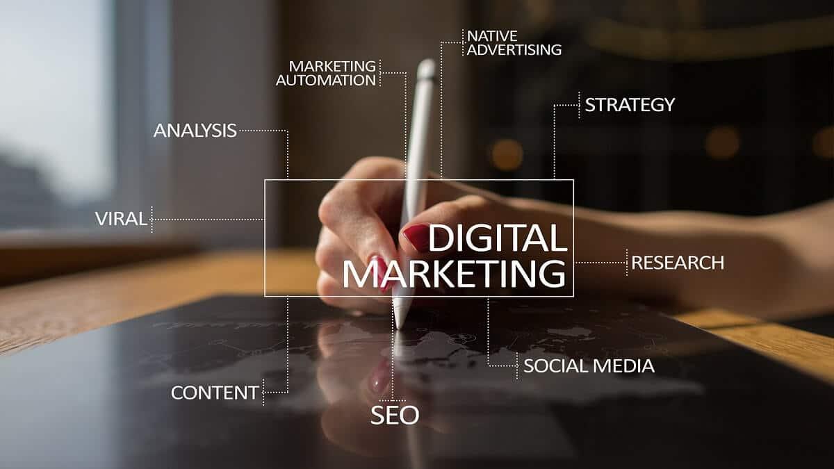 Digital marketing or online marketing