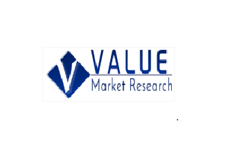 Soil Moisture Monitoring System Market | Global Industry Trends, Segmentation, Business Opportunities & Forecast To 2026