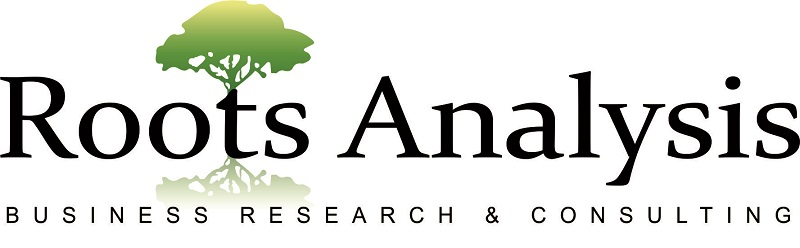 The microbial contract biomanufacturing market -Roots Analysis