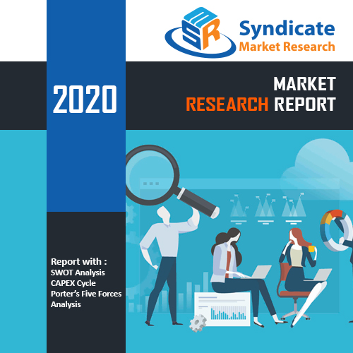 Global Mobile Payment Services Market Insights Report 2020-2026 : Softbank, Google, AliPay, Deutsche Telekom, SK, Tencent, AT&T, Amazon