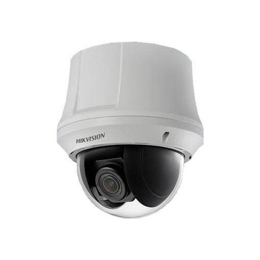 CCTV Cameras Birmingham