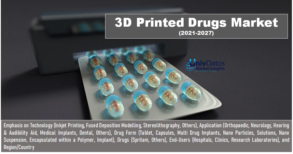 3D Printed Drugs Market Worth US$ 2,064.8 million