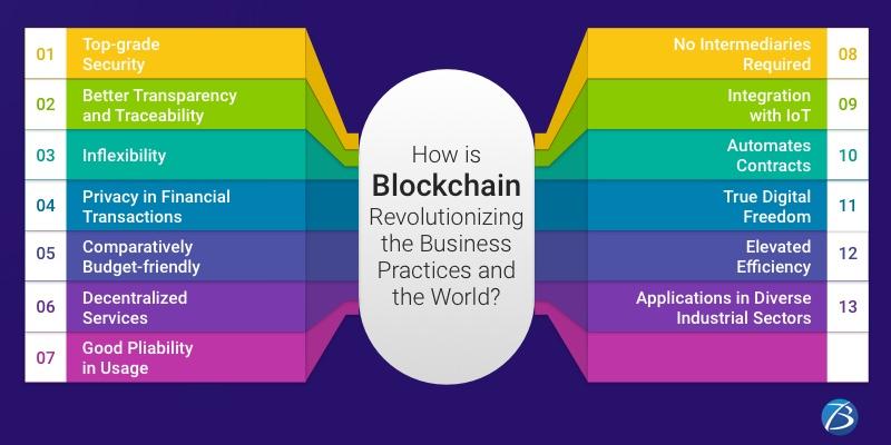 Blockchain business applications