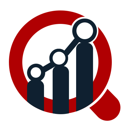 Near Field Communication Market Players,Industry Segments and Competitors Strategy