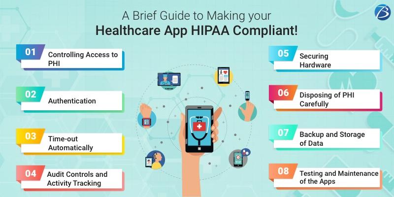 HIPAA Compliant healthcare app