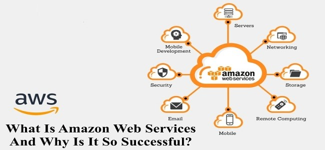 What is Amazon Web Services and why is it so successful?